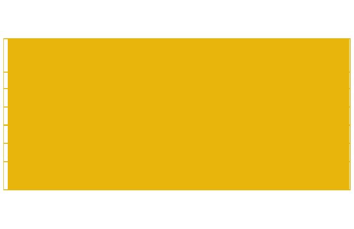 Informação Nutricional - FEIJÃO BRANCO