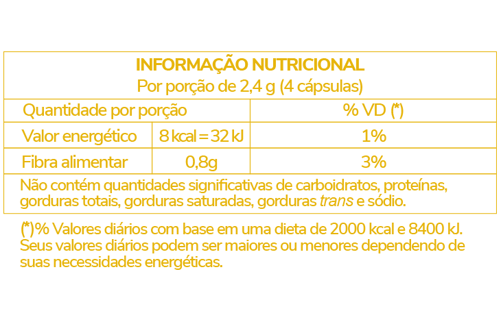 Informação Nutricional - SEMENTE DE CHIA
