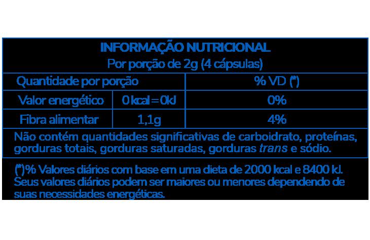 Informação Nutricional - MARACUJÁ