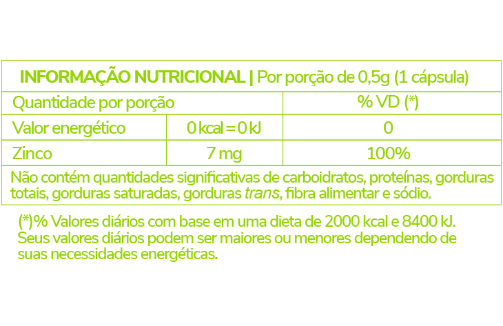 Informação Nutricional - ZINCO QUELATO